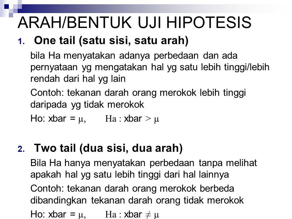 ARAH/BENTUK UJI HIPOTESIS