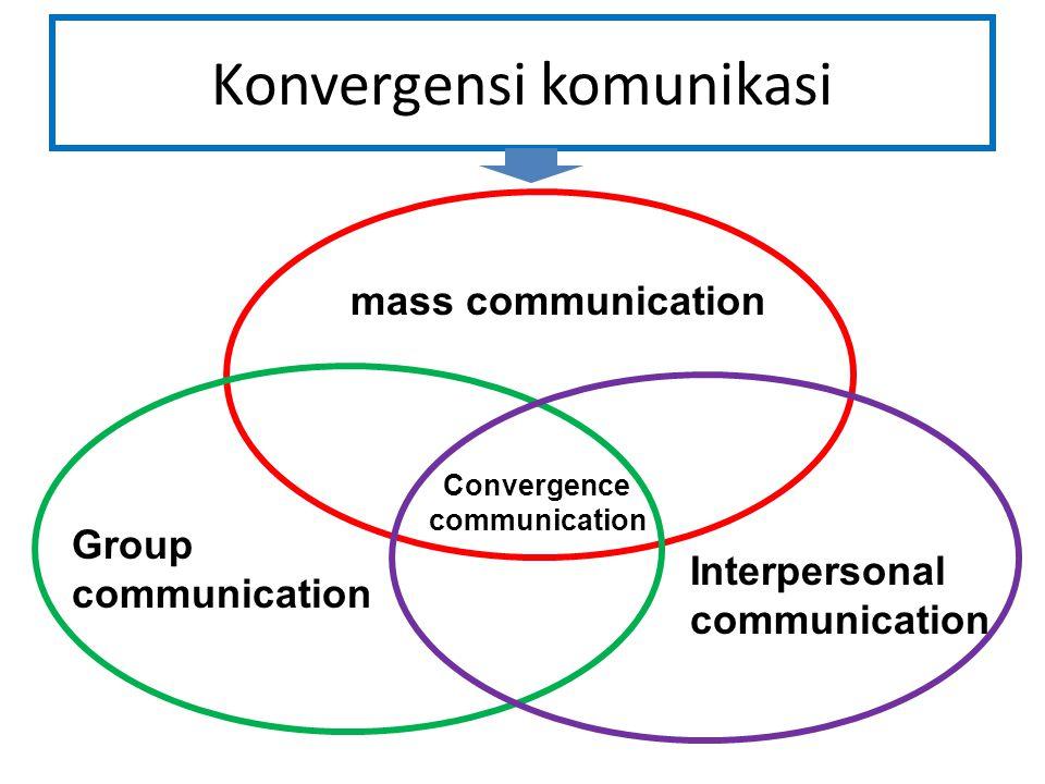 Konvergensi komunikasi
