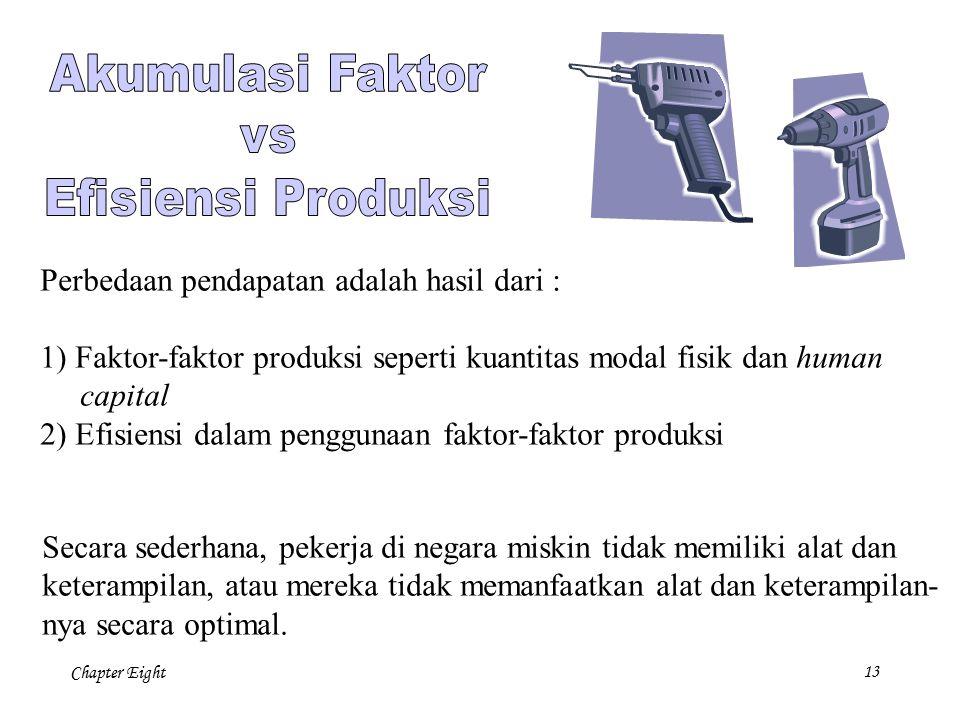 Akumulasi Faktor vs. Efisiensi Produksi. Perbedaan pendapatan adalah hasil dari :