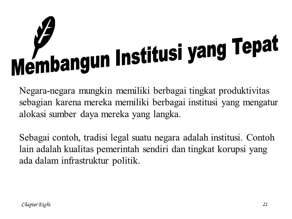 Membangun Institusi yang Tepat