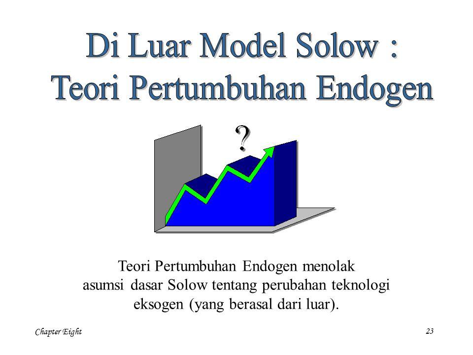 Teori Pertumbuhan Endogen