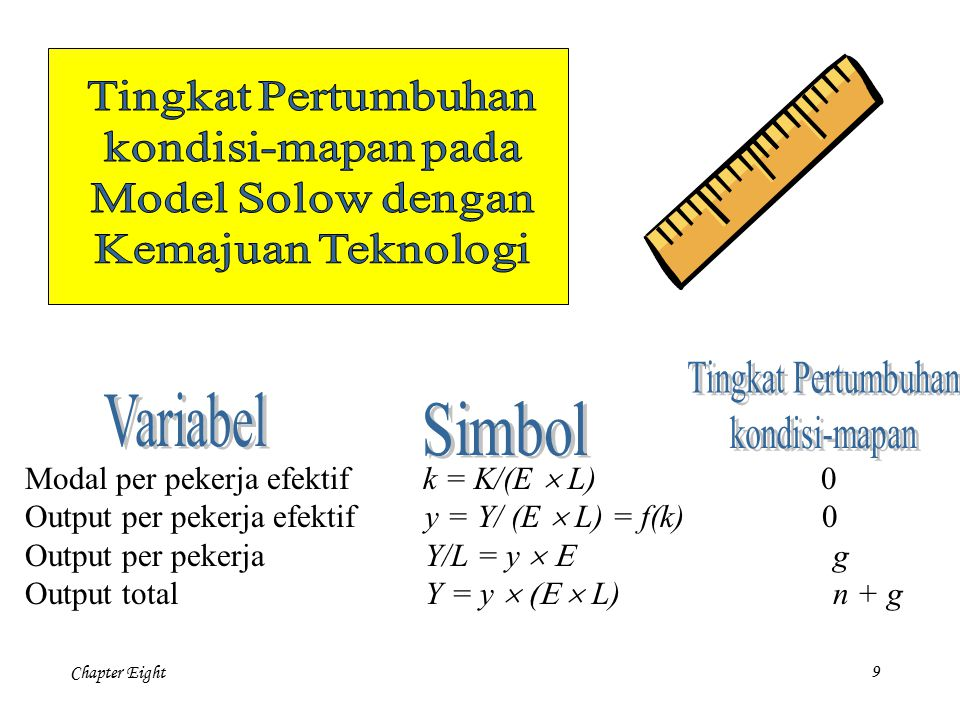 Variabel Simbol Tingkat Pertumbuhan kondisi-mapan