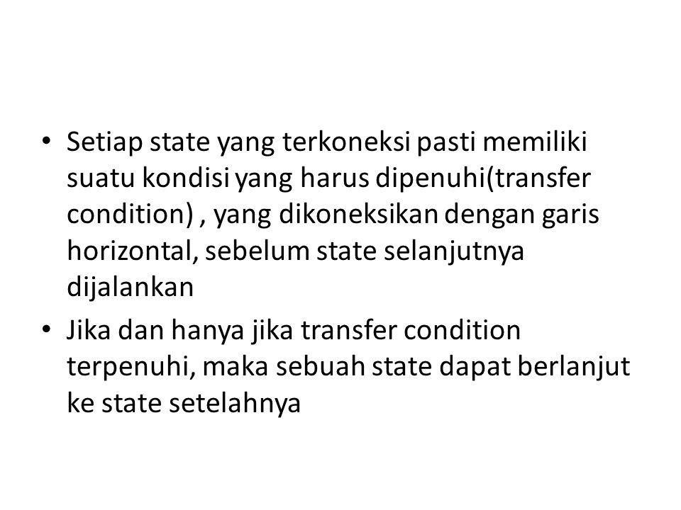 Setiap state yang terkoneksi pasti memiliki suatu kondisi yang harus dipenuhi(transfer condition) , yang dikoneksikan dengan garis horizontal, sebelum state selanjutnya dijalankan