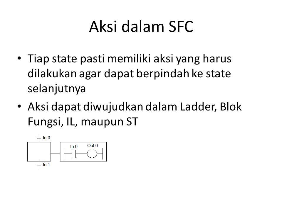 Aksi dalam SFC Tiap state pasti memiliki aksi yang harus dilakukan agar dapat berpindah ke state selanjutnya.