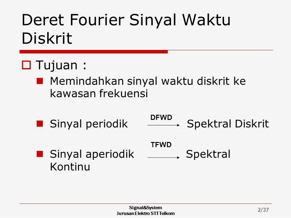 Deret Fourier Sinyal Waktu Diskrit
