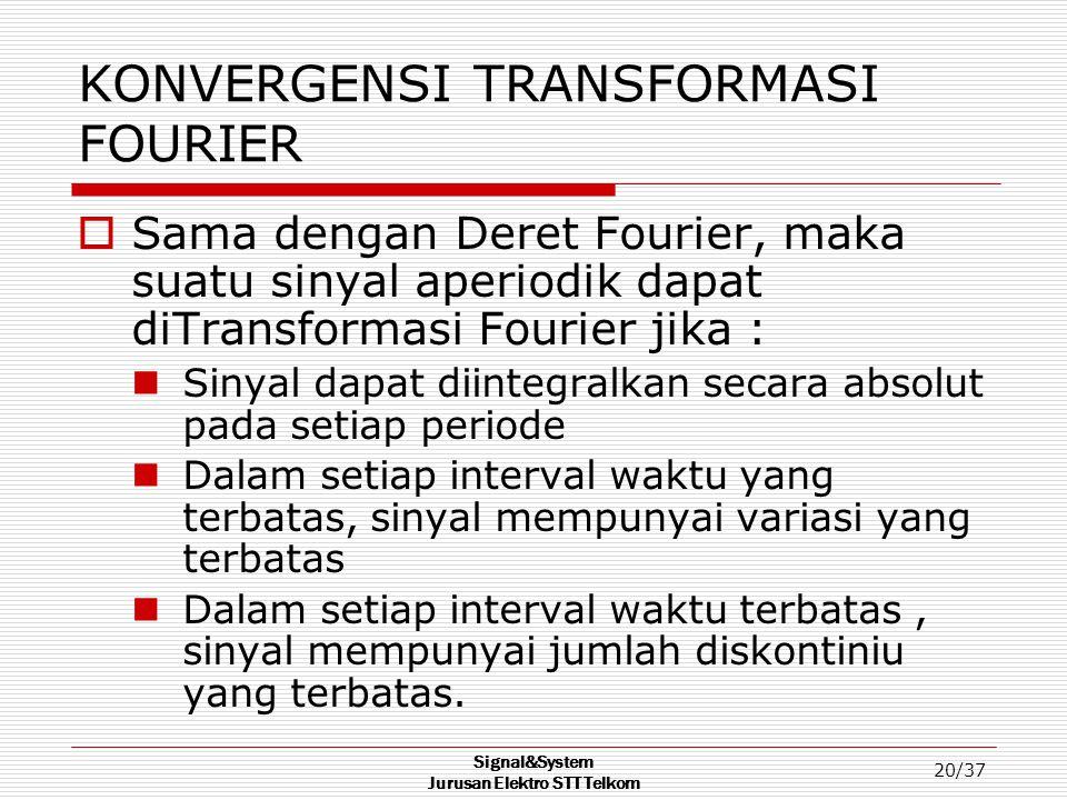 KONVERGENSI TRANSFORMASI FOURIER