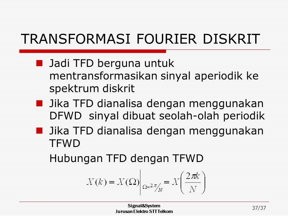 TRANSFORMASI FOURIER DISKRIT