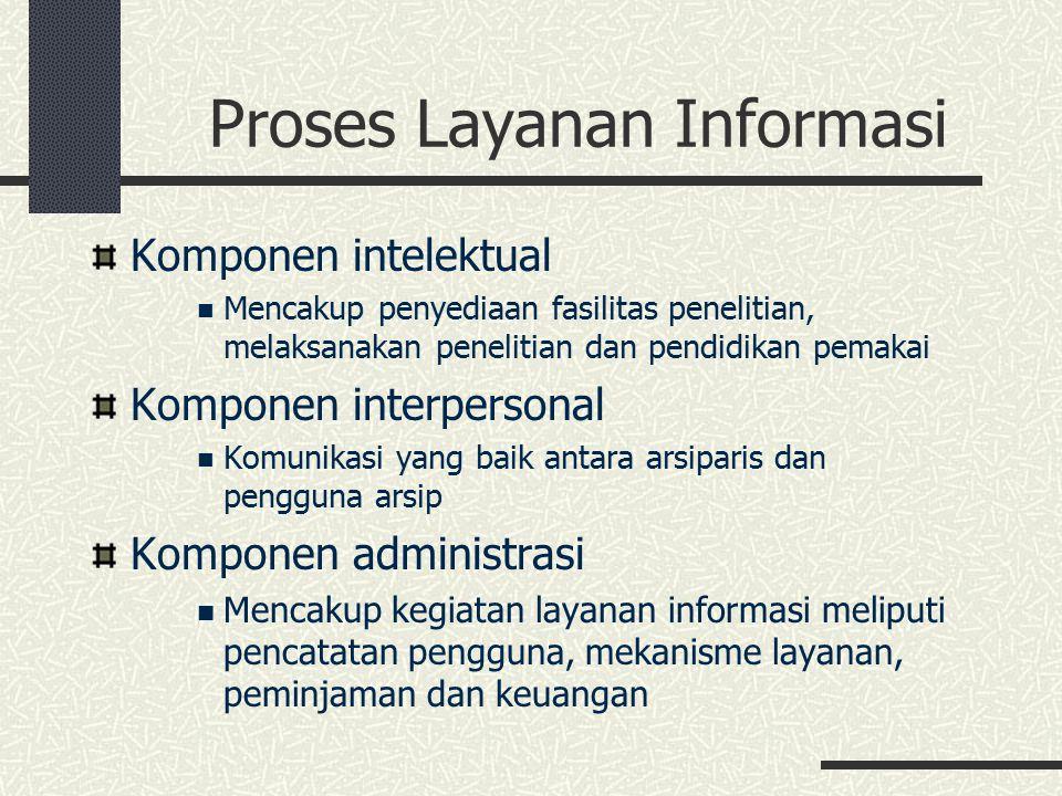 Proses Layanan Informasi