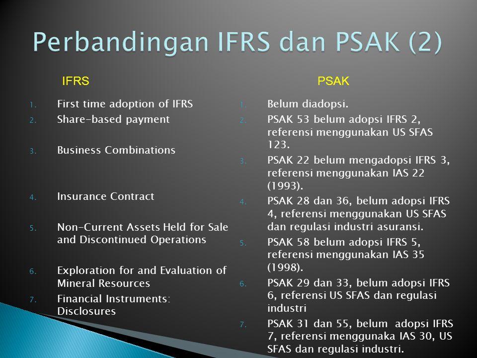 Perbandingan IFRS dan PSAK (2)