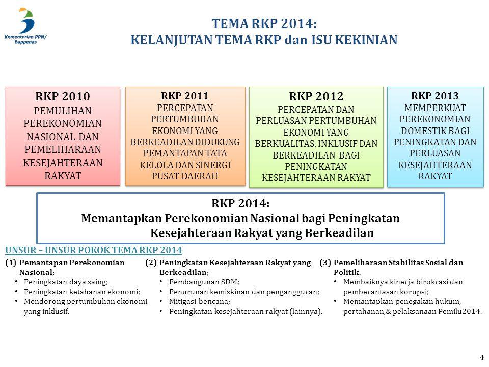 TEMA RKP 2014: KELANJUTAN TEMA RKP dan ISU KEKINIAN