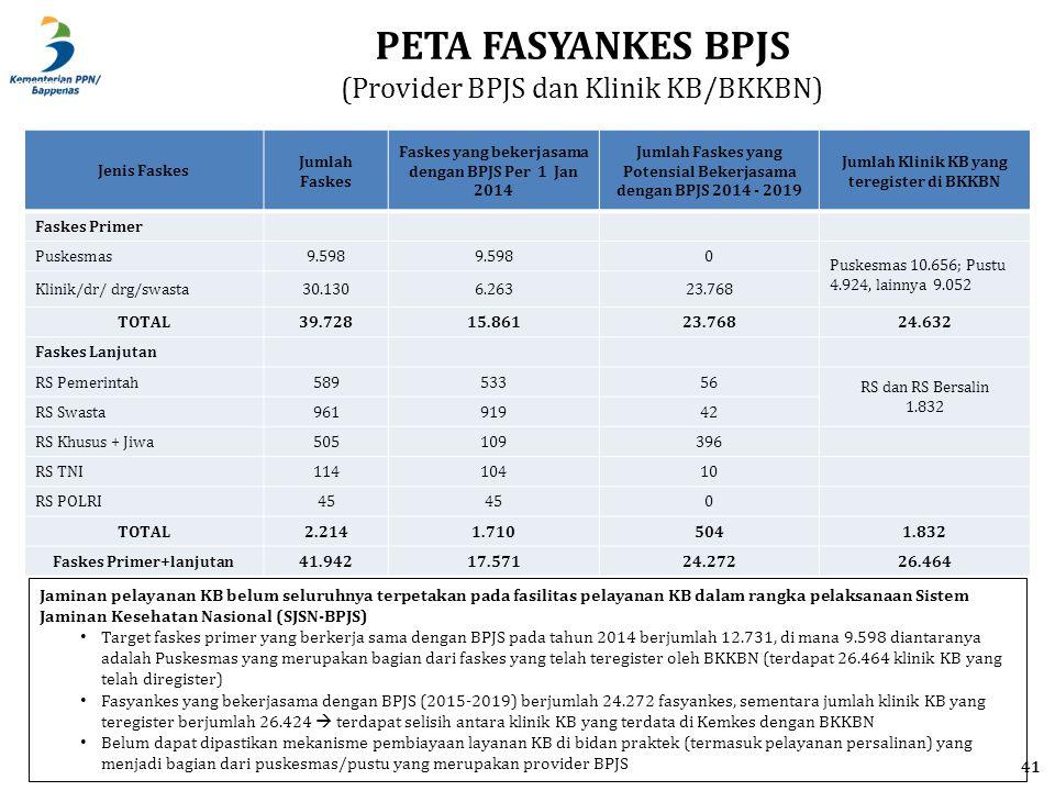 PETA FASYANKES BPJS (Provider BPJS dan Klinik KB/BKKBN)