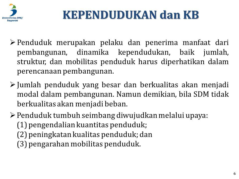 KEPENDUDUKAN dan KB