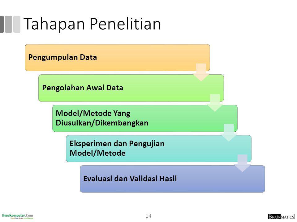 Tahapan Penelitian Pengumpulan Data Pengolahan Awal Data
