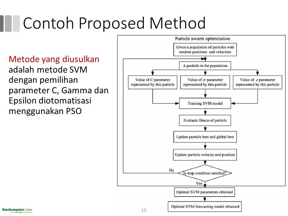 Contoh Proposed Method