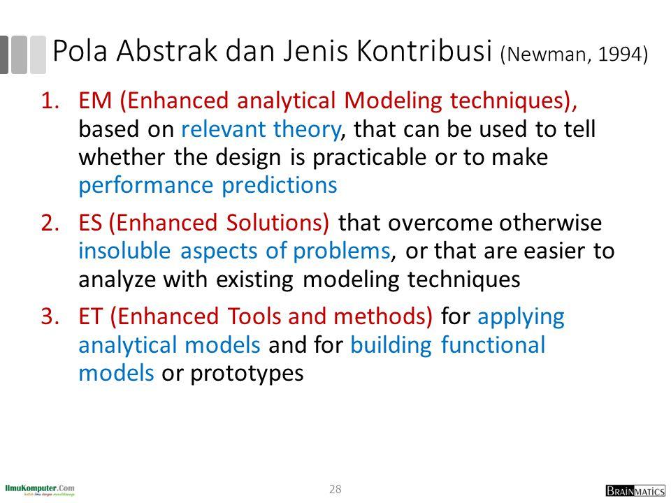 Pola Abstrak dan Jenis Kontribusi (Newman, 1994)