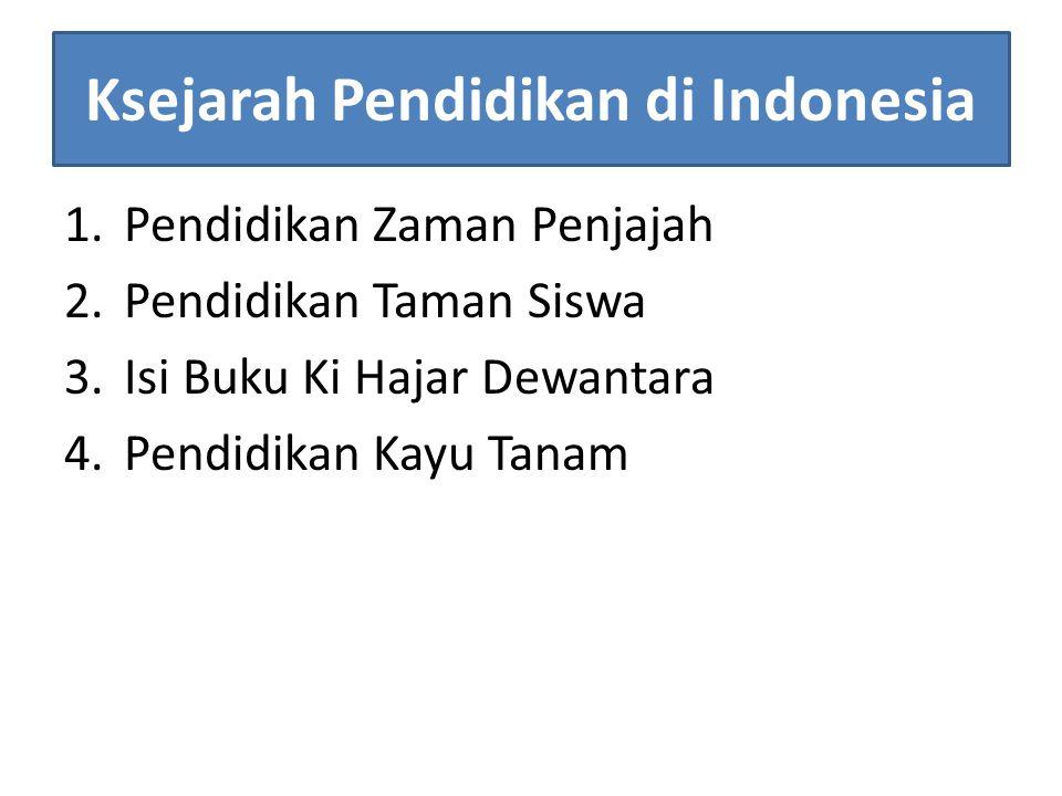 Ksejarah Pendidikan di Indonesia