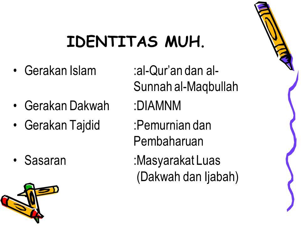 IDENTITAS MUH. Gerakan Islam :al-Qur'an dan al- Sunnah al-Maqbullah