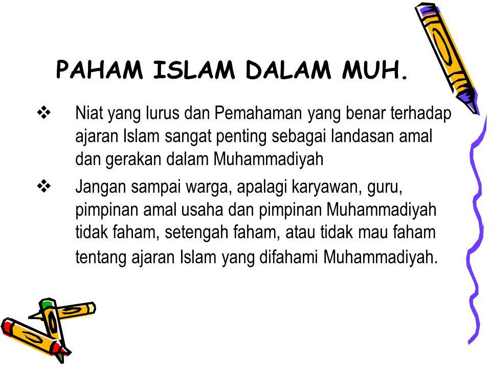 PAHAM ISLAM DALAM MUH.