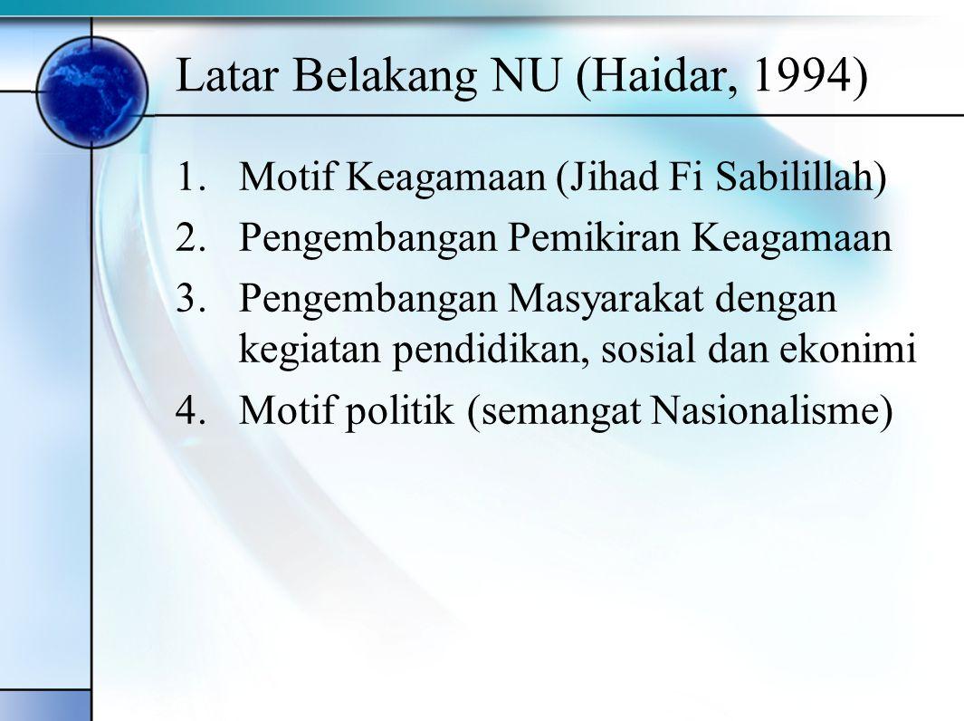 Latar Belakang NU (Haidar, 1994)