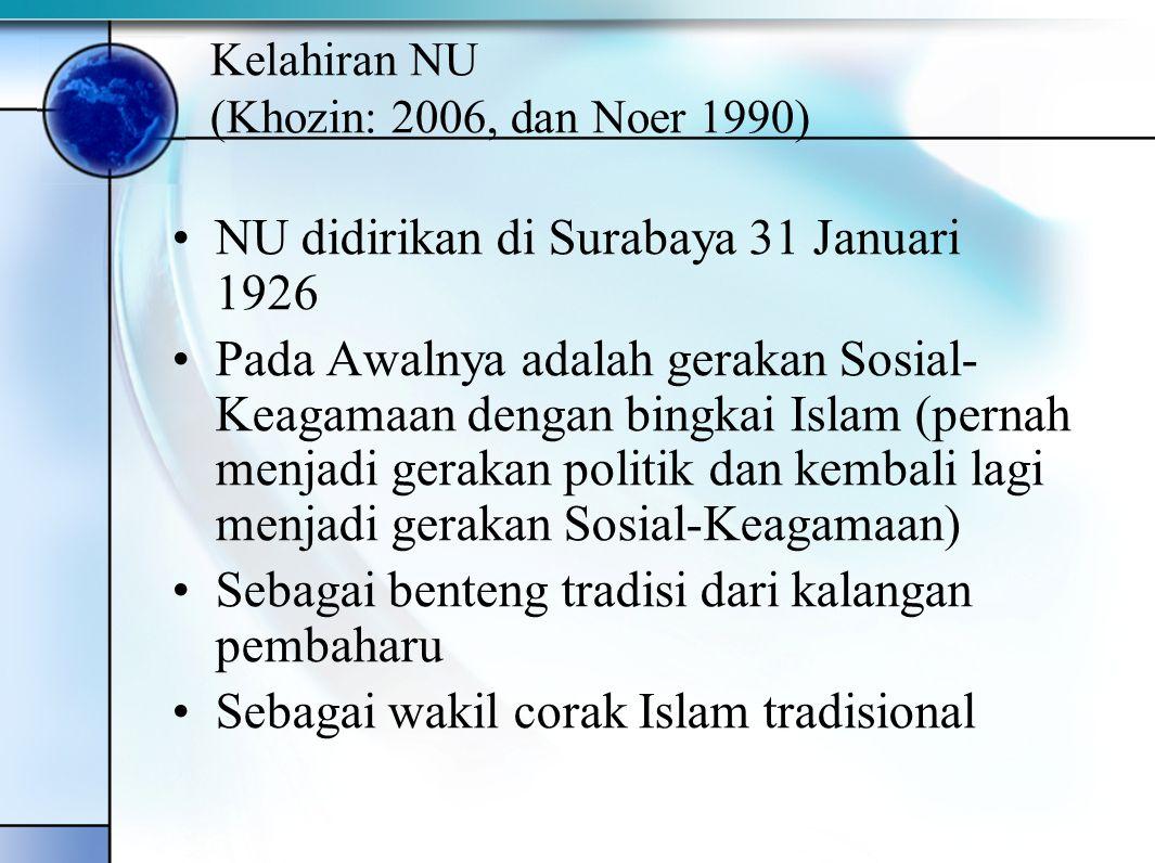 Kelahiran NU (Khozin: 2006, dan Noer 1990)