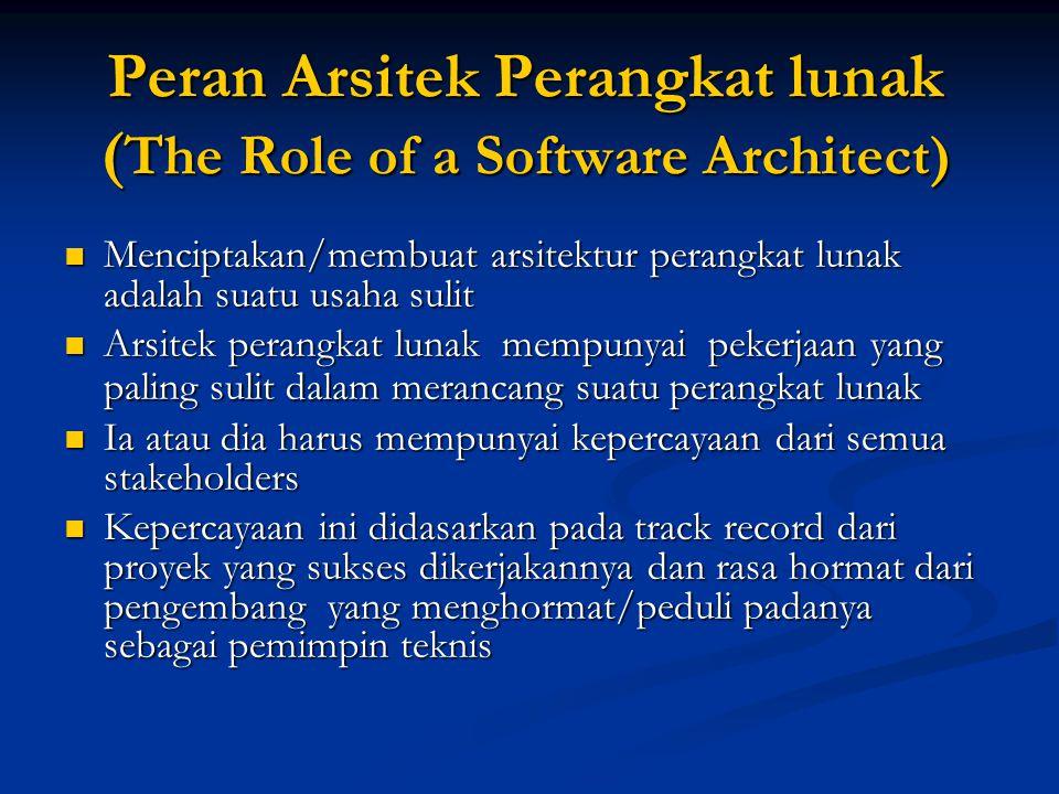Peran Arsitek Perangkat lunak (The Role of a Software Architect)