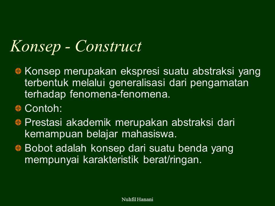 Konsep - Construct Konsep merupakan ekspresi suatu abstraksi yang terbentuk melalui generalisasi dari pengamatan terhadap fenomena-fenomena.