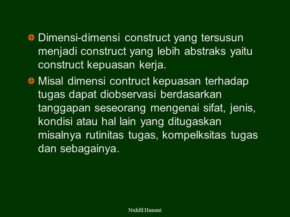 Dimensi-dimensi construct yang tersusun menjadi construct yang lebih abstraks yaitu construct kepuasan kerja.