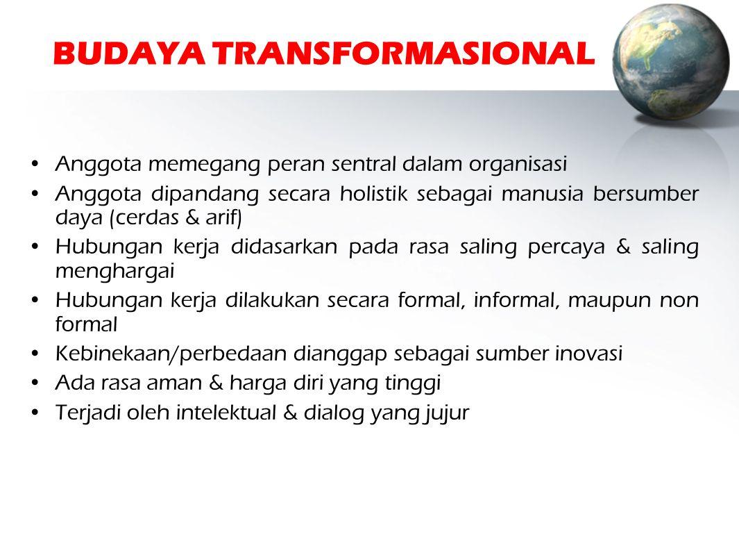 BUDAYA TRANSFORMASIONAL