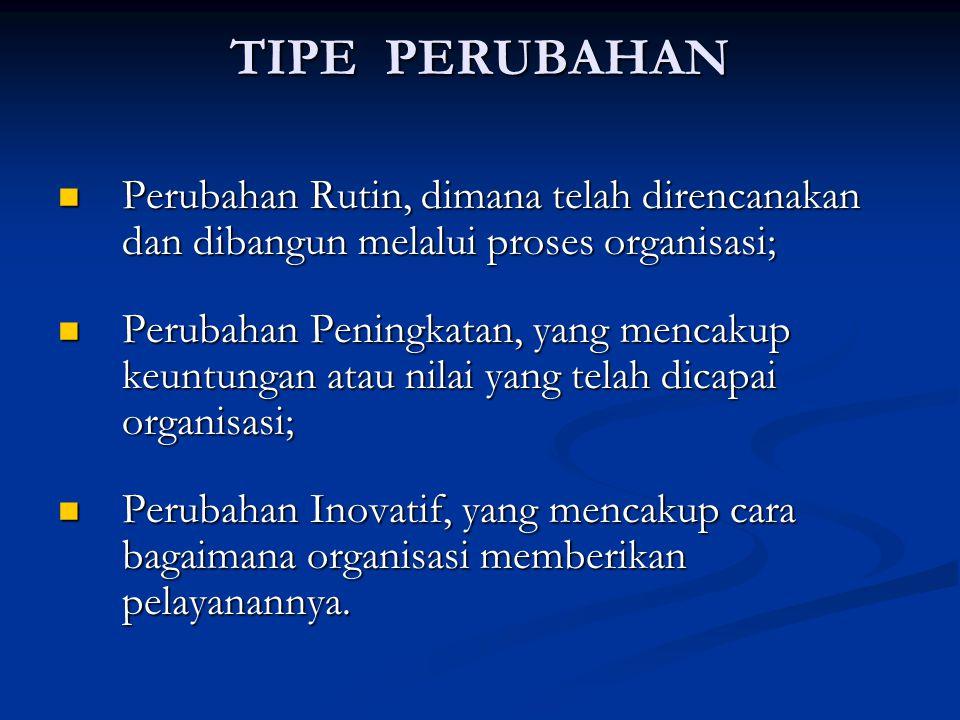 TIPE PERUBAHAN Perubahan Rutin, dimana telah direncanakan dan dibangun melalui proses organisasi;