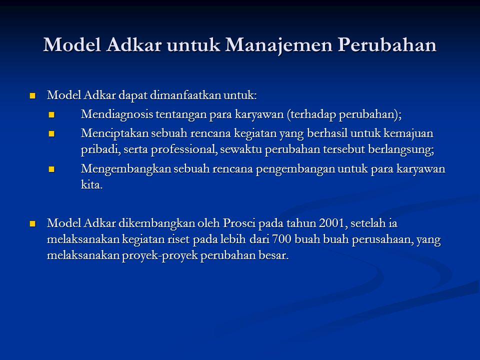 Model Adkar untuk Manajemen Perubahan