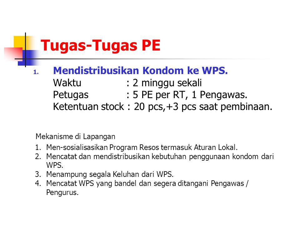 Tugas-Tugas PE Mendistribusikan Kondom ke WPS. Waktu : 2 minggu sekali