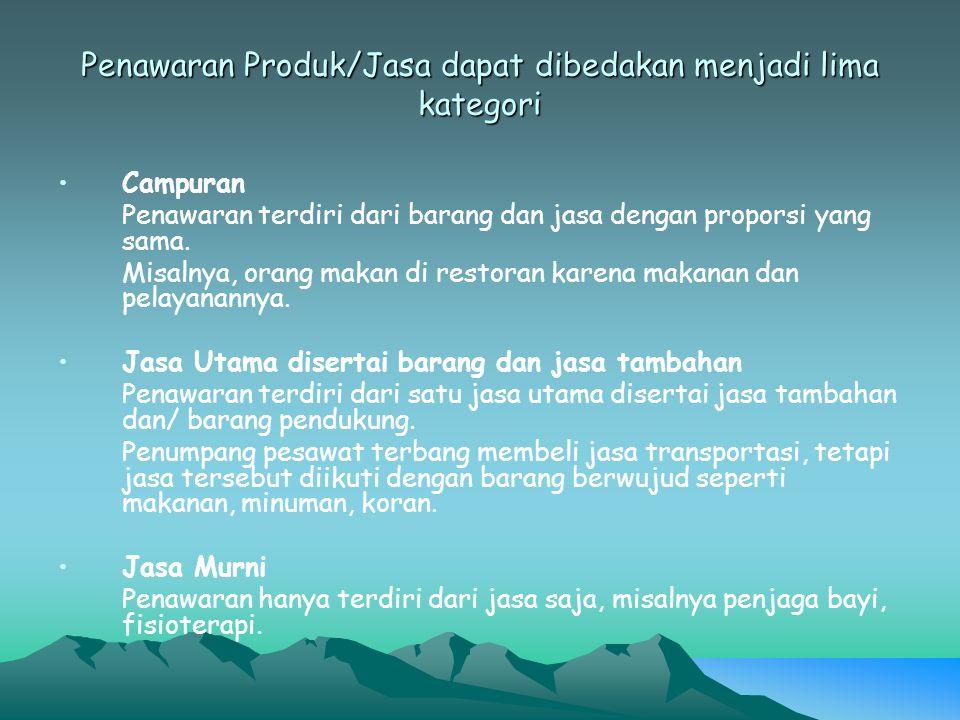 Penawaran Produk/Jasa dapat dibedakan menjadi lima kategori