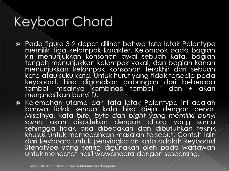 Keyboar Chord
