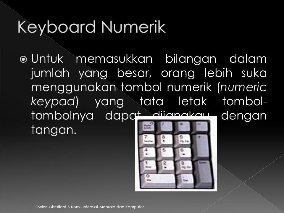 Keyboard Numerik