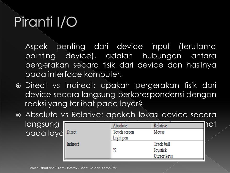 Piranti I/O