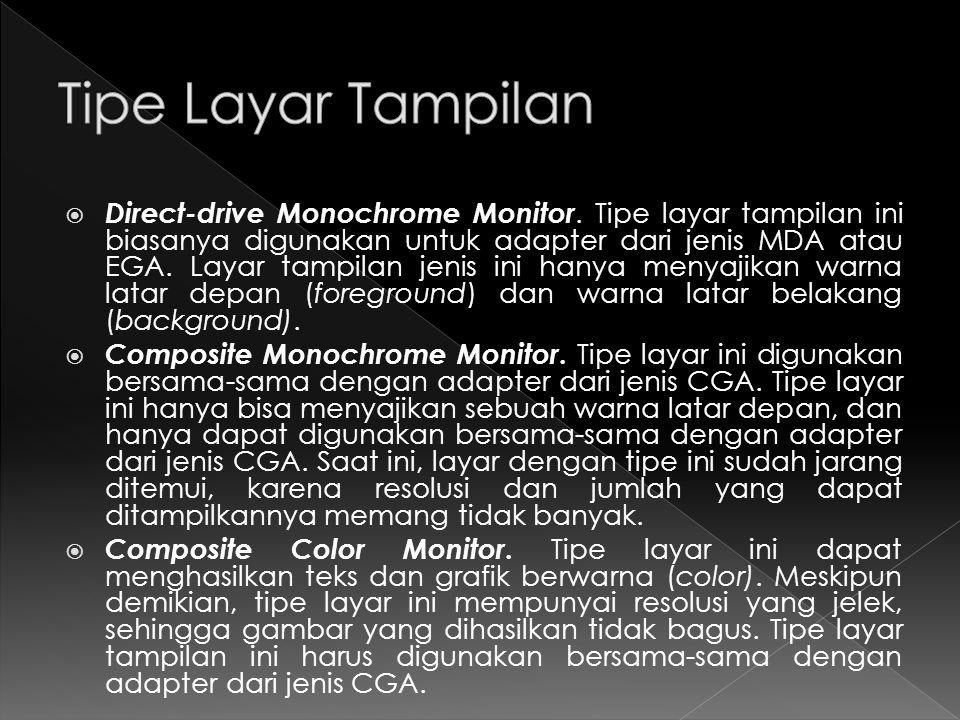 Tipe Layar Tampilan