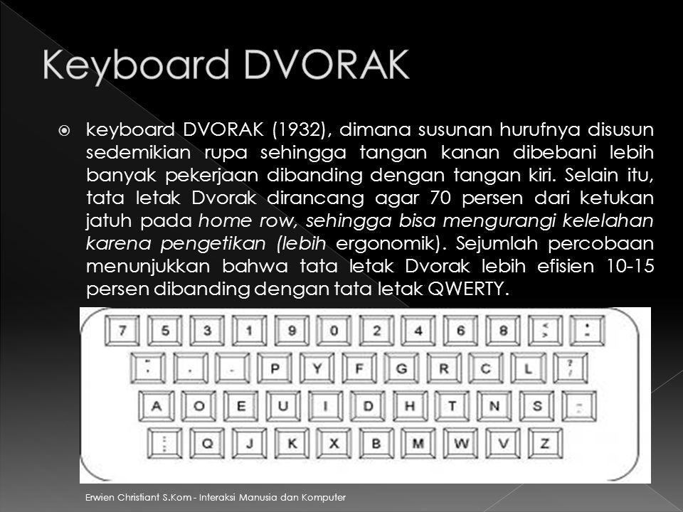 Keyboard DVORAK