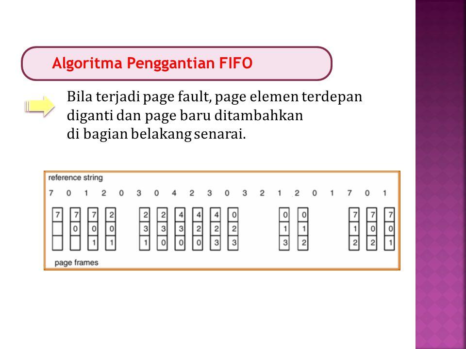 Algoritma Penggantian FIFO
