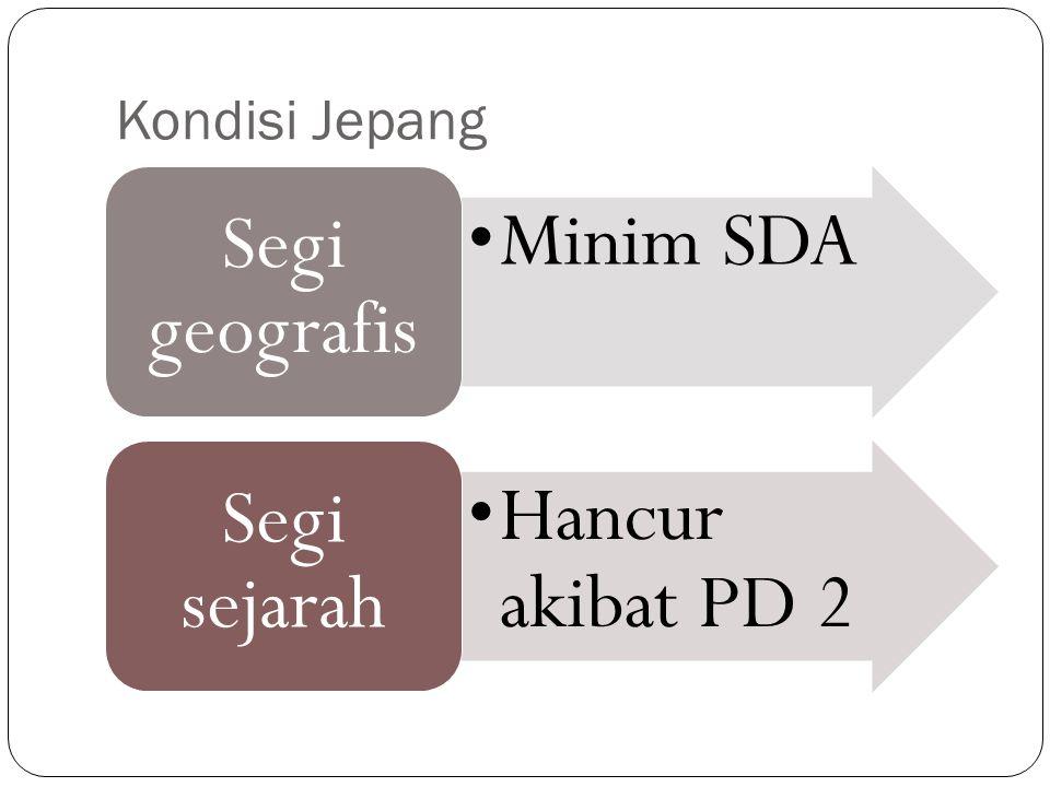 Minim SDA Hancur akibat PD 2 Segi geografis Segi sejarah