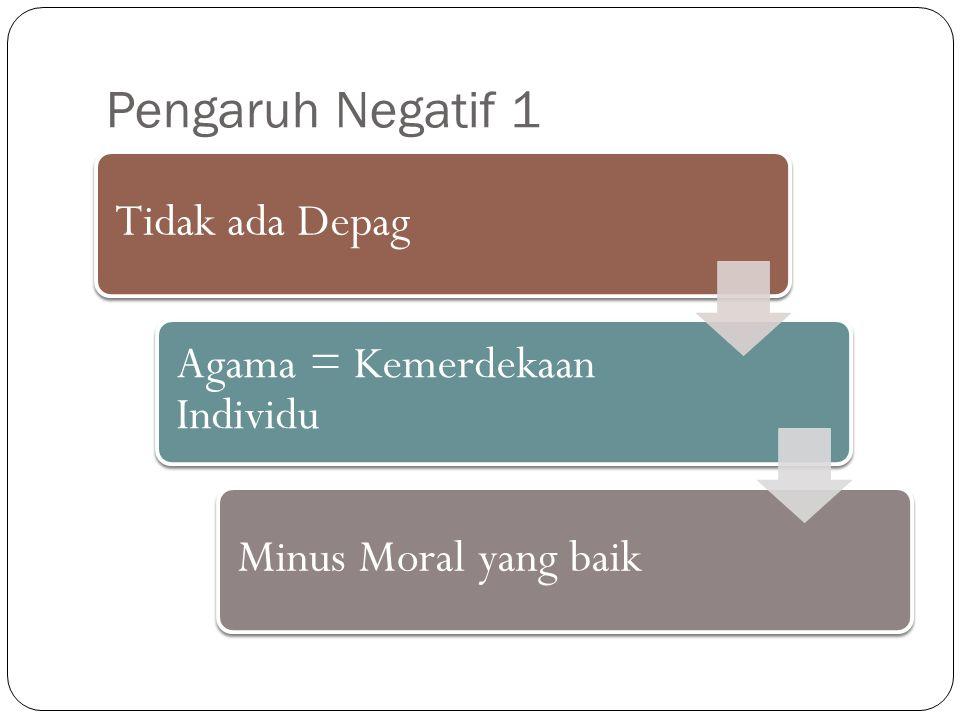 Pengaruh Negatif 1 Tidak ada Depag Agama = Kemerdekaan Individu