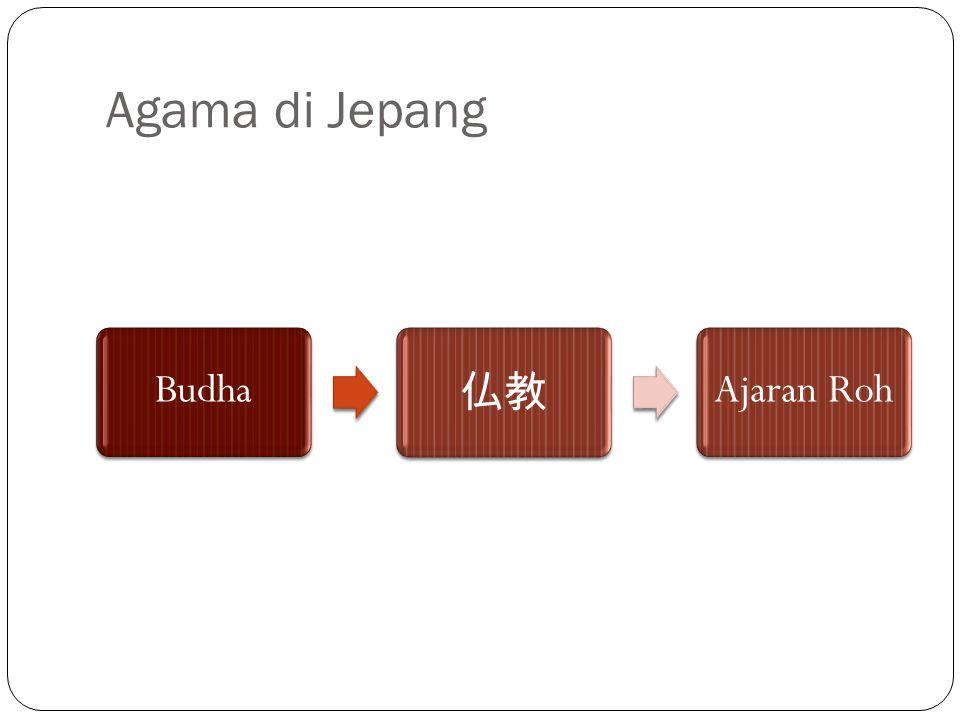 Agama di Jepang Budha 仏教 Ajaran Roh