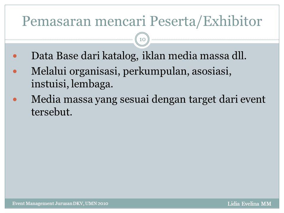 Pemasaran mencari Peserta/Exhibitor