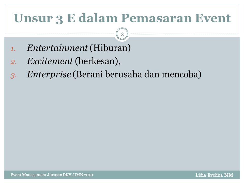 Unsur 3 E dalam Pemasaran Event