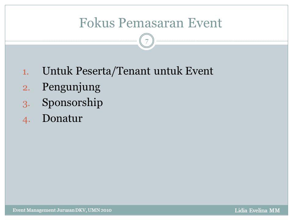 Fokus Pemasaran Event Untuk Peserta/Tenant untuk Event Pengunjung