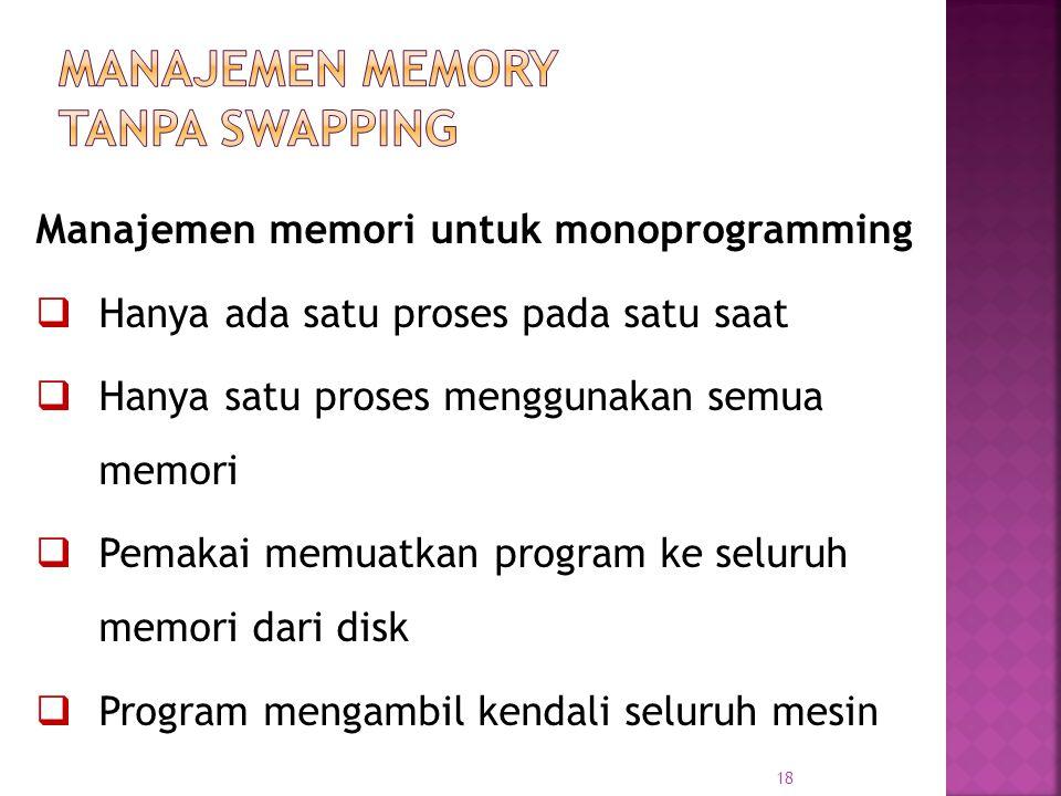 Manajemen Memory Tanpa Swapping