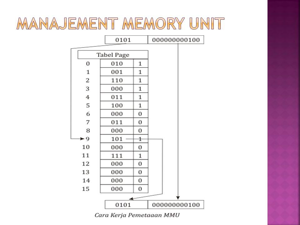 Manajement memory unit