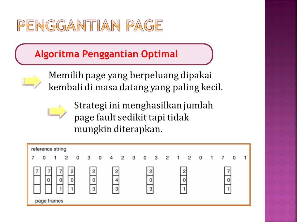 Penggantian Page Algoritma Penggantian Optimal