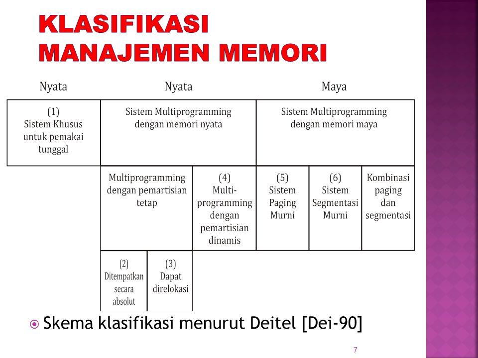 Klasifikasi Manajemen Memori