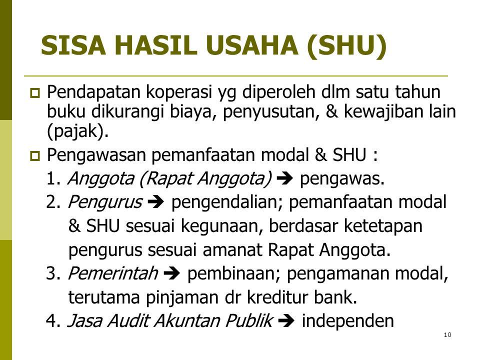 SISA HASIL USAHA (SHU) Pendapatan koperasi yg diperoleh dlm satu tahun buku dikurangi biaya, penyusutan, & kewajiban lain (pajak).