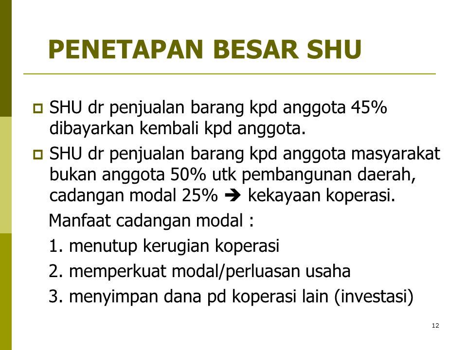 PENETAPAN BESAR SHU SHU dr penjualan barang kpd anggota 45% dibayarkan kembali kpd anggota.